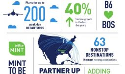 jetBlue Boston infographic