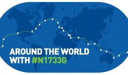 Adrian Eichhorn's Route Map Around the World