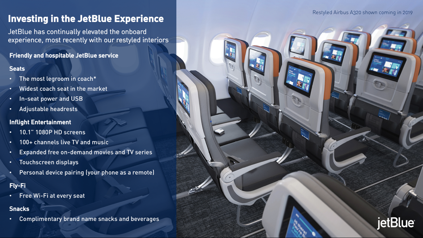 Description of the JetBlue Experience, infographic